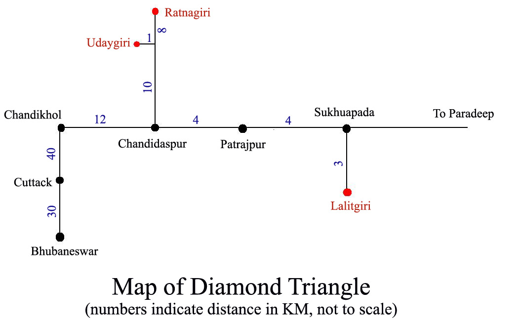 Ratnagiri, Odisha