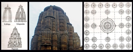 Left to right: Sectional digram of different spires, photo of Rajarani spire, horizental cross section of Rajarani spire