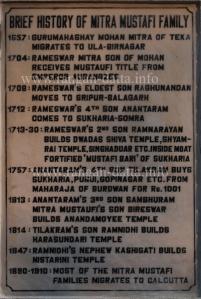 Time Line of Mitra Mustafi Family, Sukharia