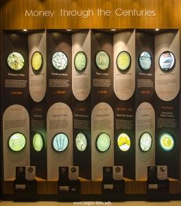 RBI Museum 19