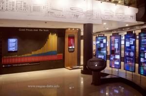 RBI Museum 9