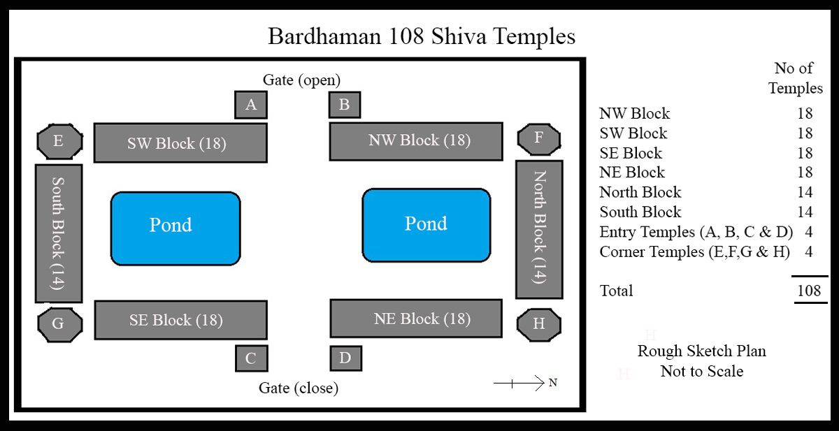 Plan of 108 Shiva Temple Complex, Nababhat, Bardhaman